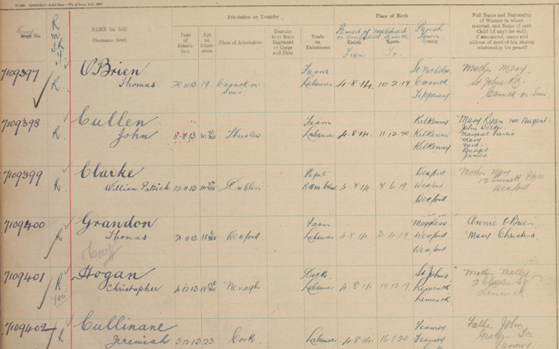 Detail from the enlistment record of Thomas O'Brien (7109397) of the Royal Irish Regiment