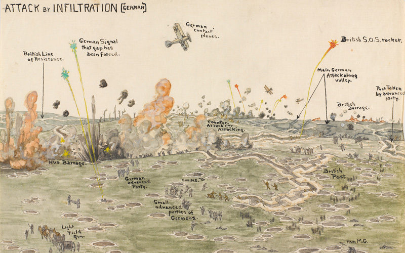 'Panoramic view of attack by infiltration (German, July 1918)' by RB Talbot Kelly